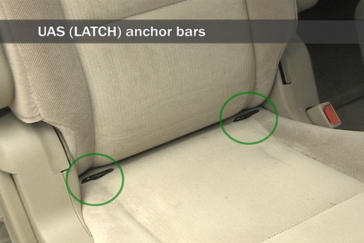 Green circles highlight the Universal Anchorage System (UAS) anchor bars on a car's seat